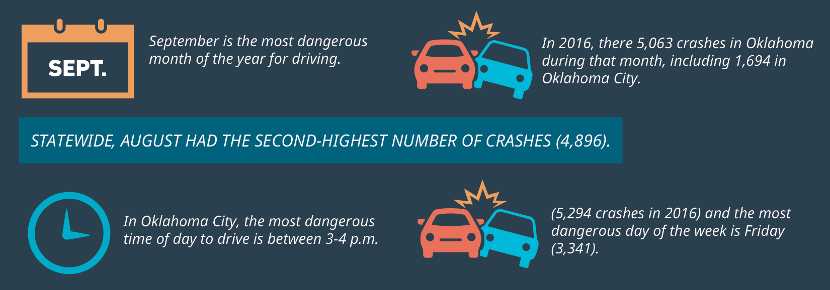 Accident Statistics - Cain Law Office
